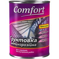 Грунтовка Комфорт (Comfort) ГФ-021 червоно-коричнева (2,8кг.)