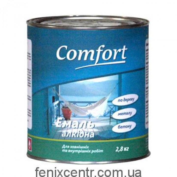 Комфорт эмаль ПФ-115 голубая 2,8кг