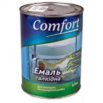 Комфорт эмаль ПФ-115 белая 0,9 кг